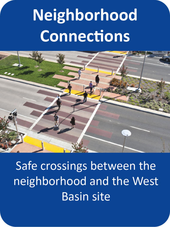 West Basin - Transportation and Connections 6